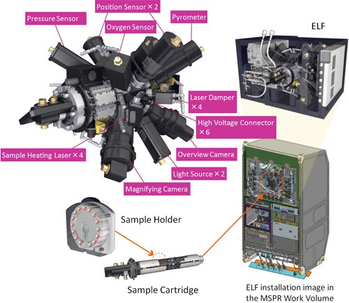 Jonghyun Lee: Electrostatic Levitation Furnace aboard the International Space Station. We are developing a numerical model to predict the space experiments that measure the interfacial tension between molten steel and molten slags using ELF.